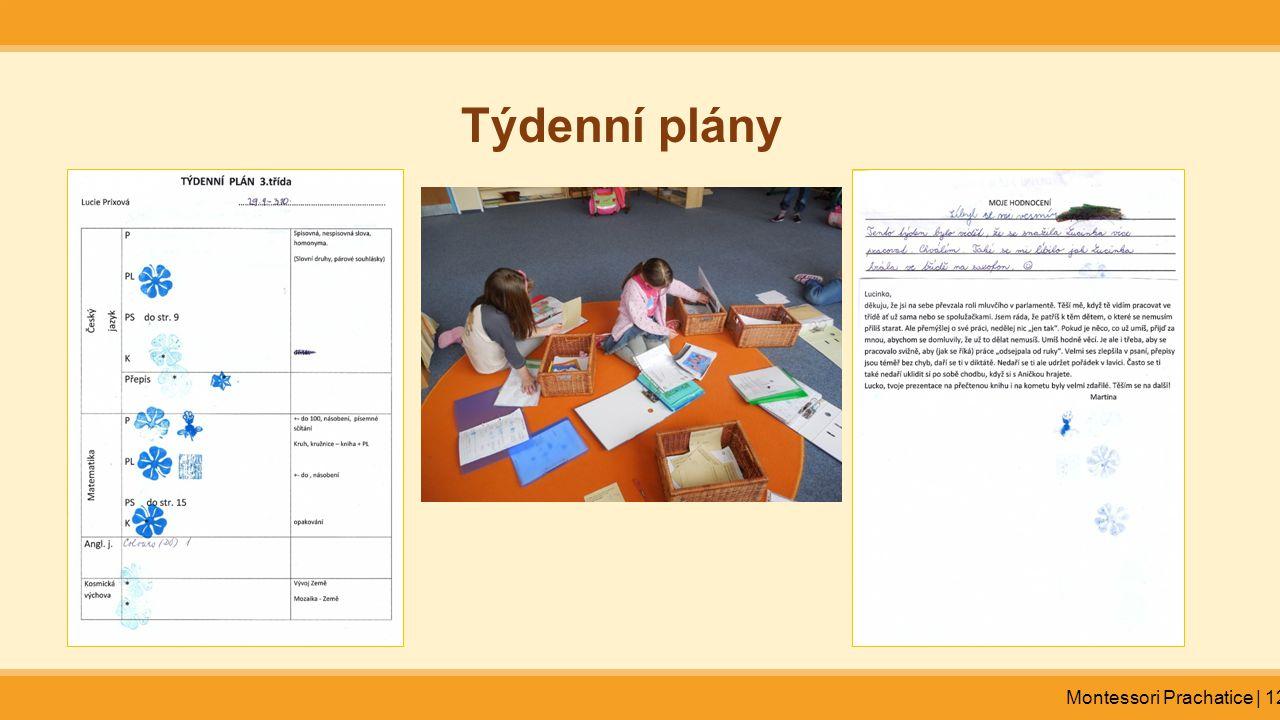 Montessori Prachatice | 12 Týdenní plány