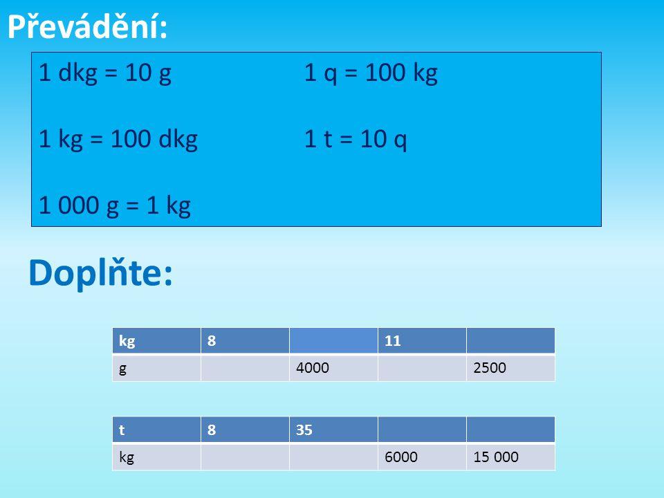 Převádění: 1 dkg = 10 g1 q = 100 kg 1 kg = 100 dkg1 t = 10 q 1 000 g = 1 kg kg811 g40002500 t835 kg600015 000 Doplňte: