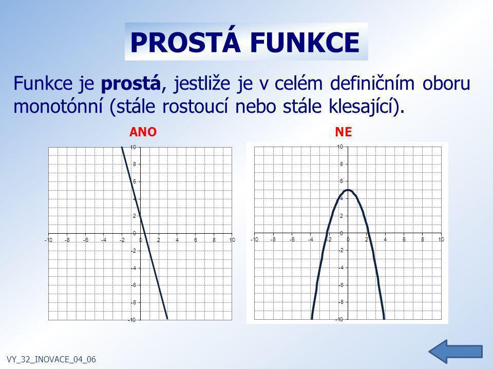 Funkce je prostá, jestliže je v celém definičním oboru monotónní (stále rostoucí nebo stále klesající). VY_32_INOVACE_04_06 PROSTÁ FUNKCE ANONE