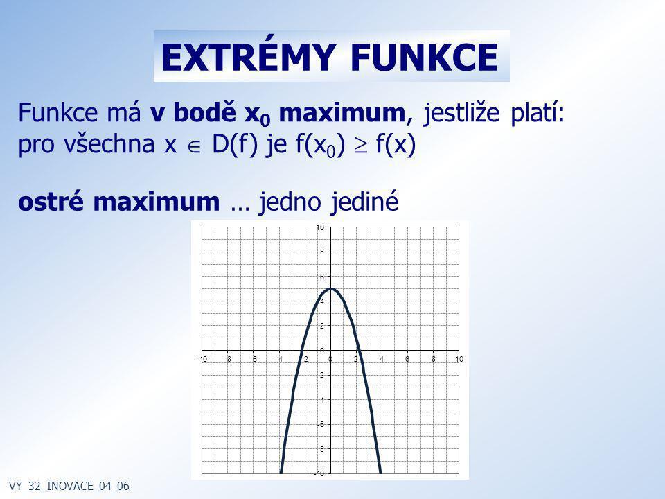 Funkce má v bodě x 0 maximum, jestliže platí: pro všechna x  D(f) je f(x 0 )  f(x) VY_32_INOVACE_04_06 EXTRÉMY FUNKCE ostré maximum … jedno jediné