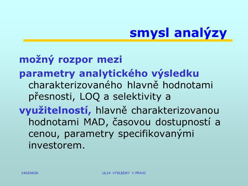 140206GKUL14 VÝSLEDKY V PRAXI smysl analýzy možný rozpor mezi parametry analytického výsledku charakterizovaného hlavně hodnotami přesnosti, LOQ a selektivity a využitelností, hlavně charakterizovanou hodnotami MAD, časovou dostupností a cenou, parametry specifikovanými investorem.