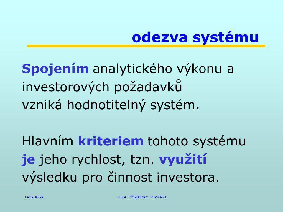 140206GKUL14 VÝSLEDKY V PRAXI odezva systému Spojením analytického výkonu a investorových požadavků vzniká hodnotitelný systém.