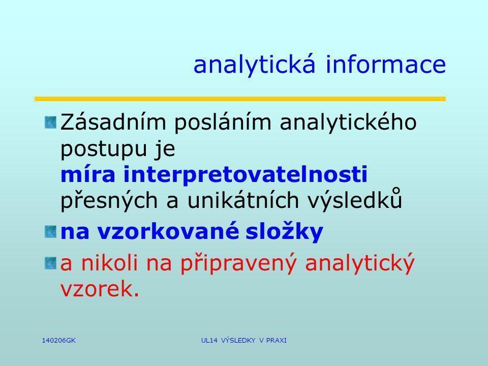 140206GKUL14 VÝSLEDKY V PRAXI smysl analýzy Výsledky, které nevedou k poznání investorem specifikovaného objektu či děje jsou nepoužitelné a představují promarnění jak ekonomických tak i lidských zdrojů.