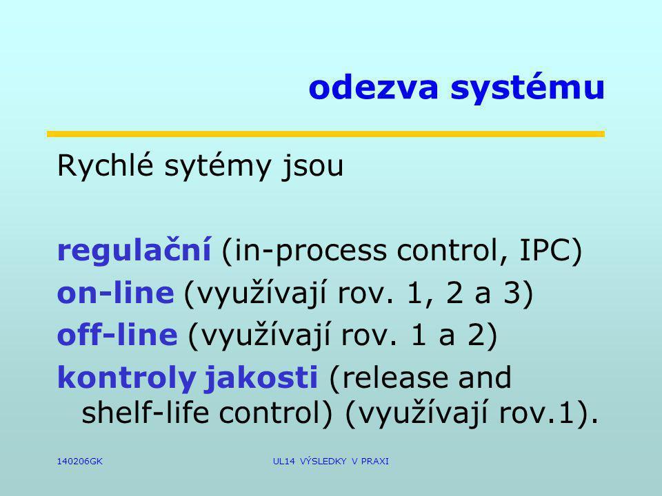 140206GKUL14 VÝSLEDKY V PRAXI odezva systému Rychlé sytémy jsou regulační (in-process control, IPC) on-line (využívají rov.