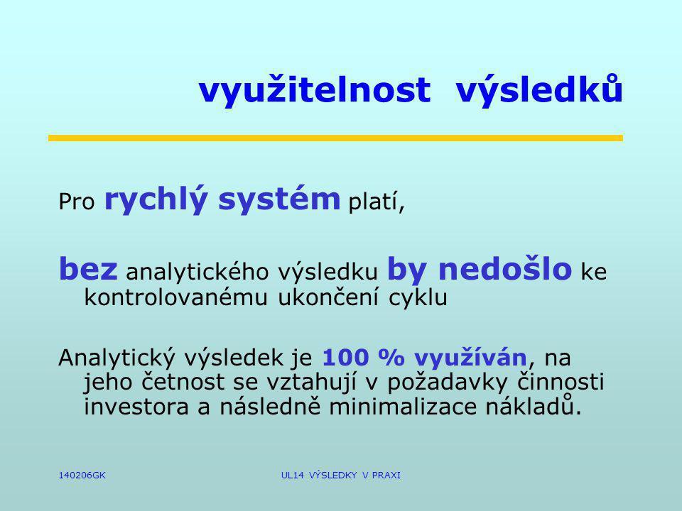 140206GKUL14 VÝSLEDKY V PRAXI využitelnost výsledků Pro rychlý systém platí, bez analytického výsledku by nedošlo ke kontrolovanému ukončení cyklu Analytický výsledek je 100 % využíván, na jeho četnost se vztahují v požadavky činnosti investora a následně minimalizace nákladů.