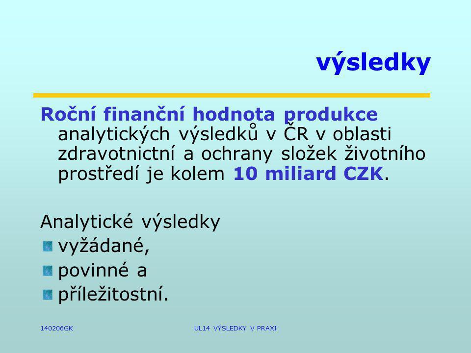 140206GKUL14 VÝSLEDKY V PRAXI výsledky Roční finanční hodnota produkce analytických výsledků v ČR v oblasti zdravotnictní a ochrany složek životního prostředí je kolem 10 miliard CZK.