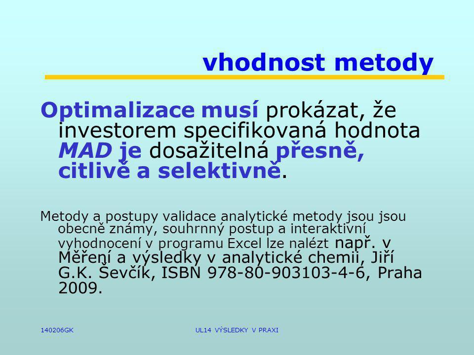 140206GKUL14 VÝSLEDKY V PRAXI vhodnost metody Optimalizace musí prokázat, že investorem specifikovaná hodnota MAD je dosažitelná přesně, citlivě a selektivně.