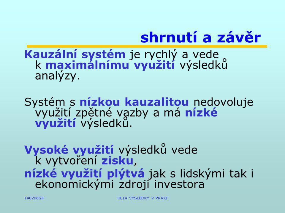 140206GKUL14 VÝSLEDKY V PRAXI shrnutí a závěr Kauzální systém je rychlý a vede k maximálnímu využití výsledků analýzy.