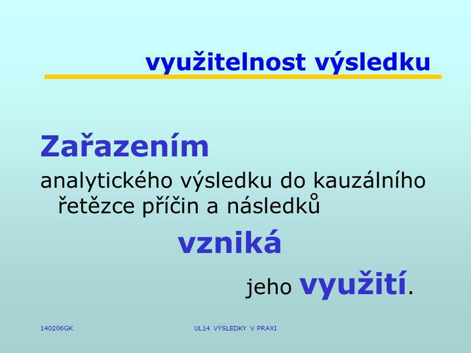 140206GKUL14 VÝSLEDKY V PRAXI výsledky vyžádané Vyžádané výsledky mají největší ekonomickou návratnost (náklady analýzy jsou zahrnuty do konečné ceny produktu, či poskytované služby).