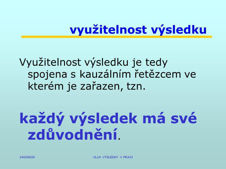 140206GKUL14 VÝSLEDKY V PRAXI odezva systému vztahy pro investorovy požadavky then (act) for