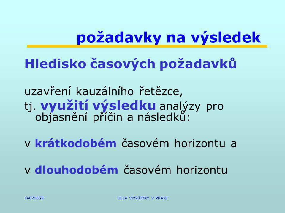 140206GKUL14 VÝSLEDKY V PRAXI odezva systému Zpětná vazba dělí systémy na rychlé (výsledek je součástí jednoho dusud neukončeného, opakovatelného cyklu a je svázán se specifikovanou hodnotou v rámci řízení tohoto cyklu) a retrospektivní, kdy výsledek popisuje okamžitý stav a není součástí řízení
