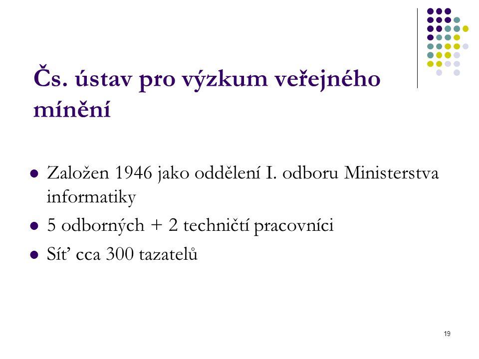 19 Čs. ústav pro výzkum veřejného mínění Založen 1946 jako oddělení I. odboru Ministerstva informatiky 5 odborných + 2 techničtí pracovníci Síť cca 30