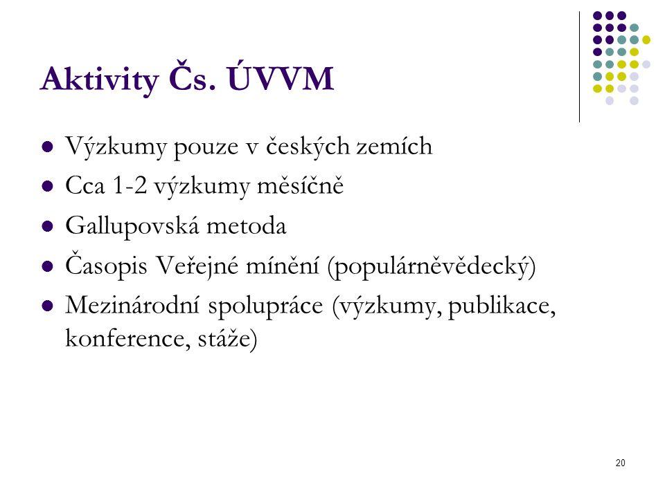 20 Aktivity Čs. ÚVVM Výzkumy pouze v českých zemích Cca 1-2 výzkumy měsíčně Gallupovská metoda Časopis Veřejné mínění (populárněvědecký) Mezinárodní s