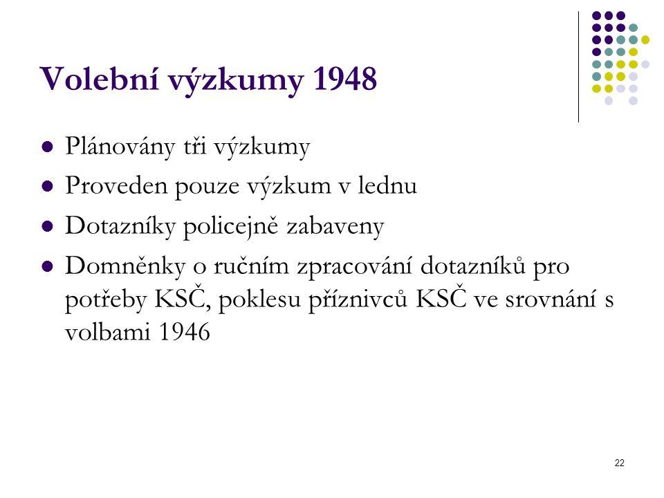 22 Volební výzkumy 1948 Plánovány tři výzkumy Proveden pouze výzkum v lednu Dotazníky policejně zabaveny Domněnky o ručním zpracování dotazníků pro potřeby KSČ, poklesu příznivců KSČ ve srovnání s volbami 1946