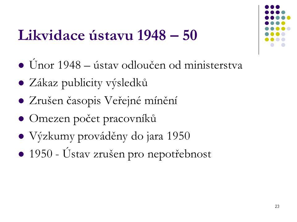 23 Likvidace ústavu 1948 – 50 Únor 1948 – ústav odloučen od ministerstva Zákaz publicity výsledků Zrušen časopis Veřejné mínění Omezen počet pracovník