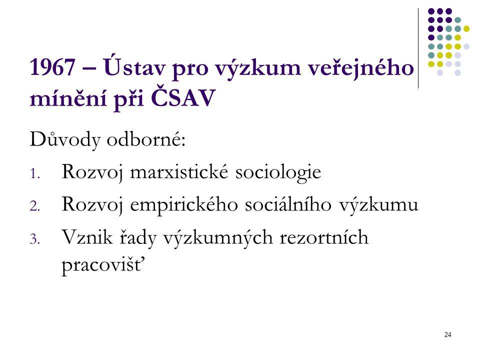 24 1967 – Ústav pro výzkum veřejného mínění při ČSAV Důvody odborné: 1. Rozvoj marxistické sociologie 2. Rozvoj empirického sociálního výzkumu 3. Vzni