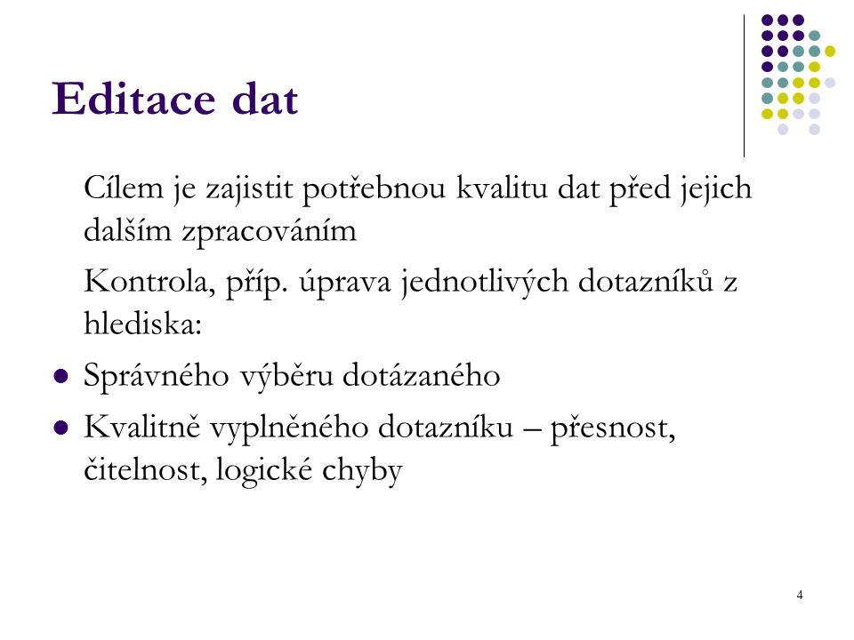 25 Aktivity ústavu Fakticky mnohem volnější než ÚV KSČ předpokládalo 10, později více odborných pracovníků Cca 600 tazatelů Výzkumy v celé ČSR Dotazníky v češtině, slovenštině, maďarštině Rozsah souboru dotázaných - cca 1500 Rychlé telegrafické výzkumy - cca 300 dot.