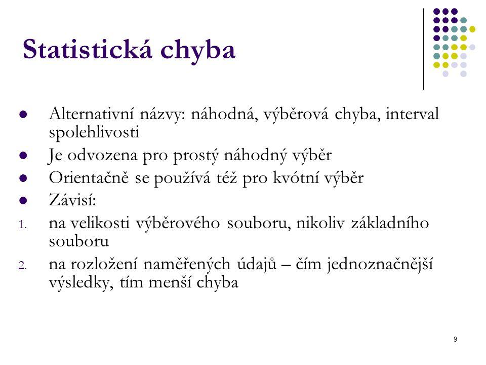 20 Aktivity Čs.