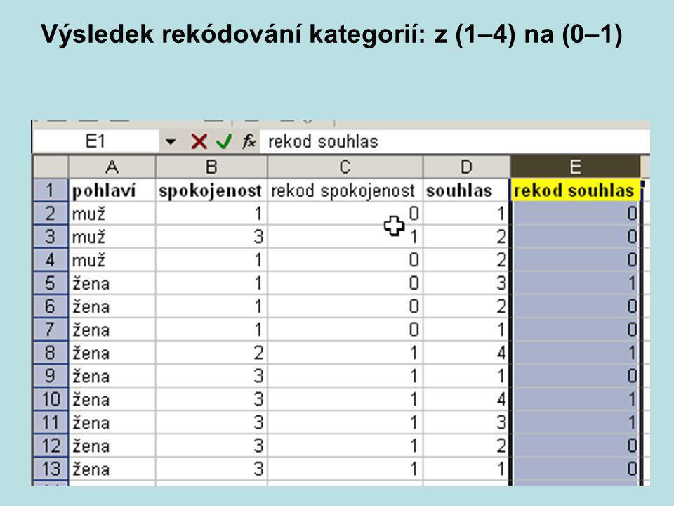 Praktikum KMVP část 211 Výsledek rekódování kategorií: z (1–4) na (0–1)