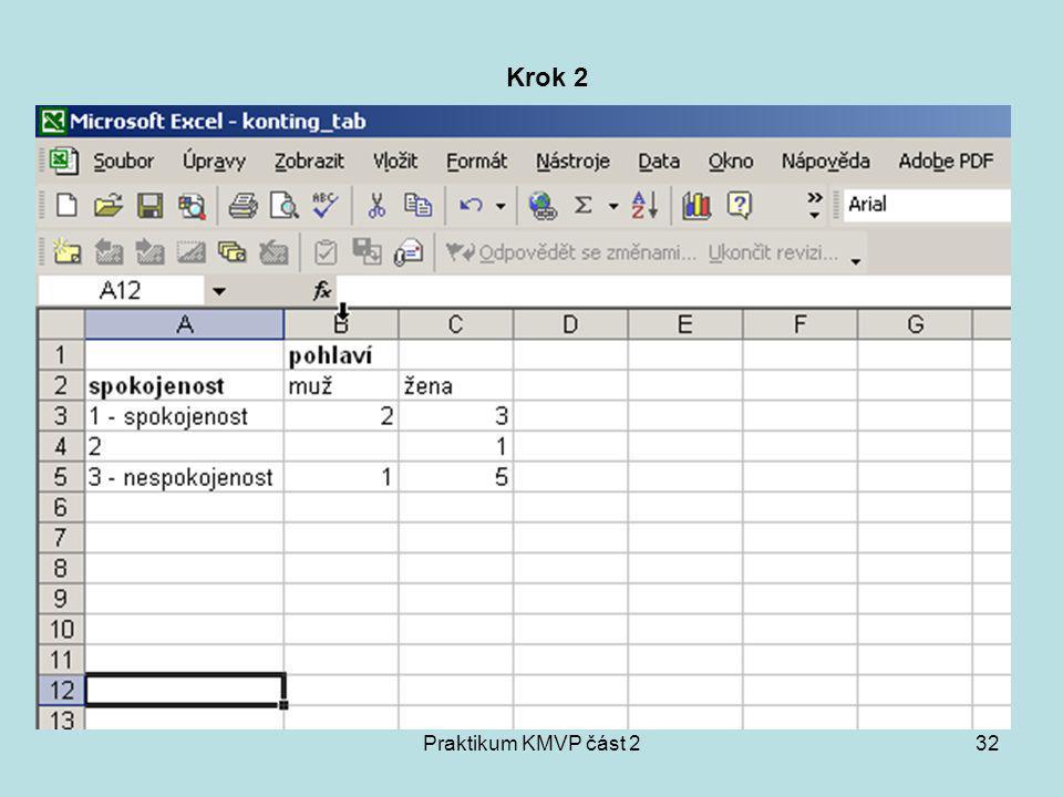 Praktikum KMVP část 232 Krok 2
