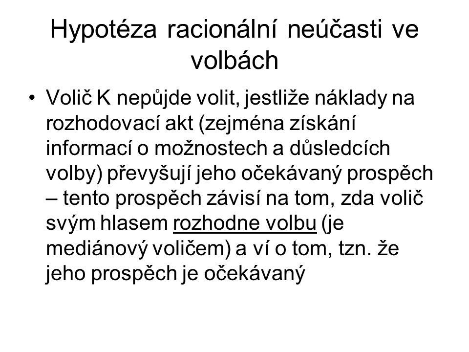 Hypotéza racionální neúčasti ve volbách Volič K nepůjde volit, jestliže náklady na rozhodovací akt (zejména získání informací o možnostech a důsledcíc