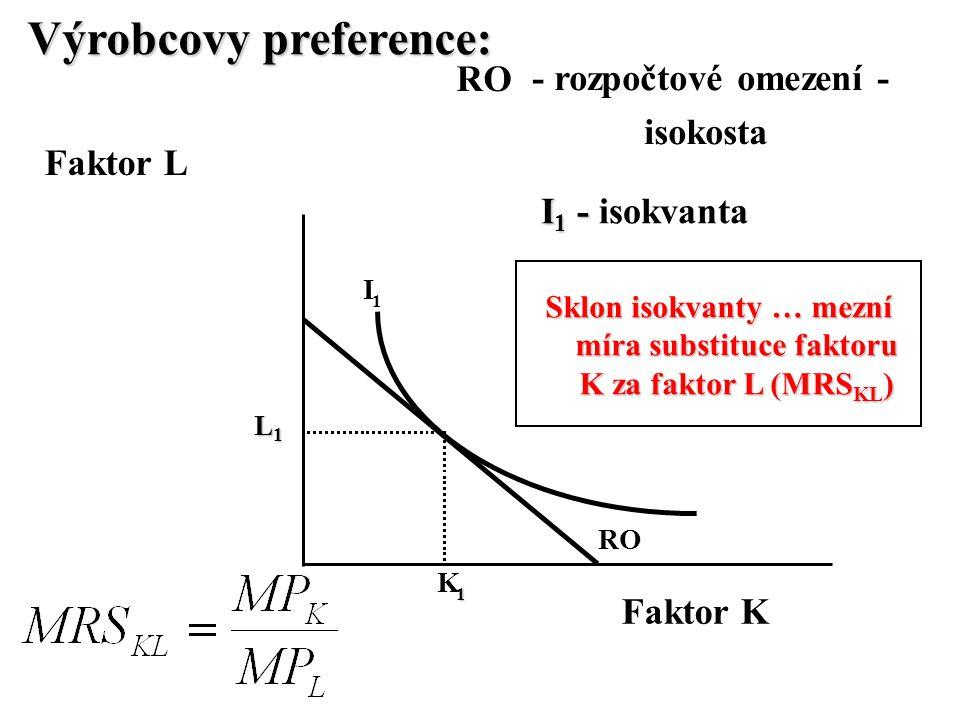 Výrobcovy preference: I 1 Faktor K Faktor L RO - rozpočtové omezení - isokosta K 1 L1L1L1L1 I 1 - I 1 - isokvanta Sklon isokvanty … mezní míra substit
