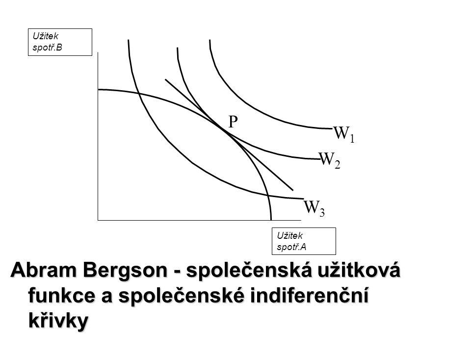 P W3W3 W2W2 Abram Bergson - společenská užitková funkce a společenské indiferenční křivky Užitek spotř.B Užitek spotř.A W1W1