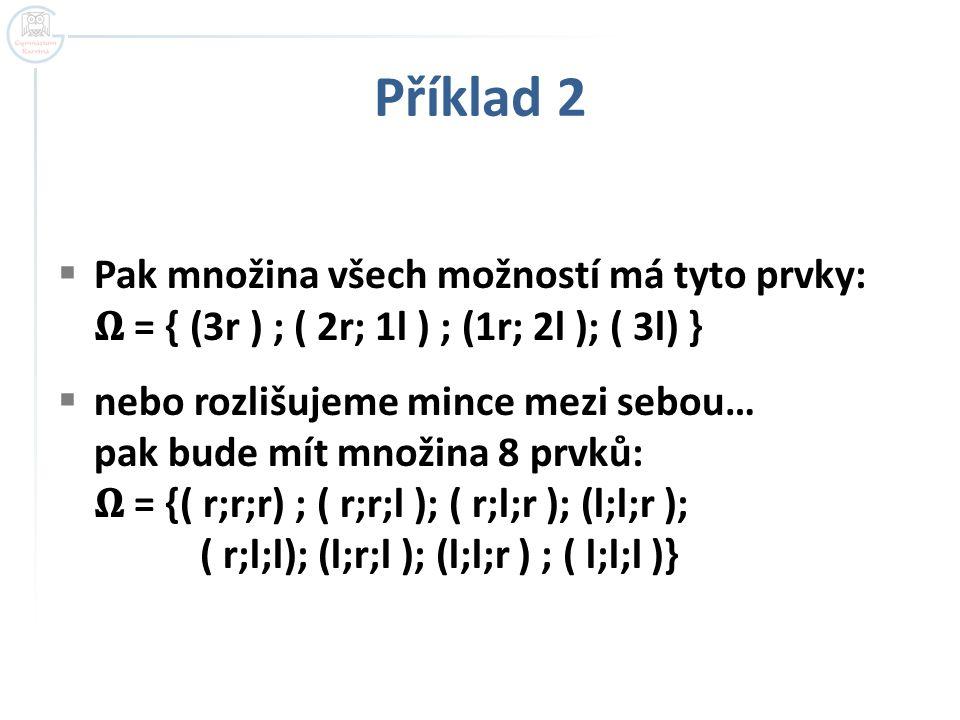 Příklad 2  Pak množina všech možností má tyto prvky: = { (3r ) ; ( 2r; 1l ) ; (1r; 2l ); ( 3l) }  nebo rozlišujeme mince mezi sebou… pak bude mít množina 8 prvků: = {( r;r;r) ; ( r;r;l ); ( r;l;r ); (l;l;r ); ( r;l;l); (l;r;l ); (l;l;r ) ; ( l;l;l )}