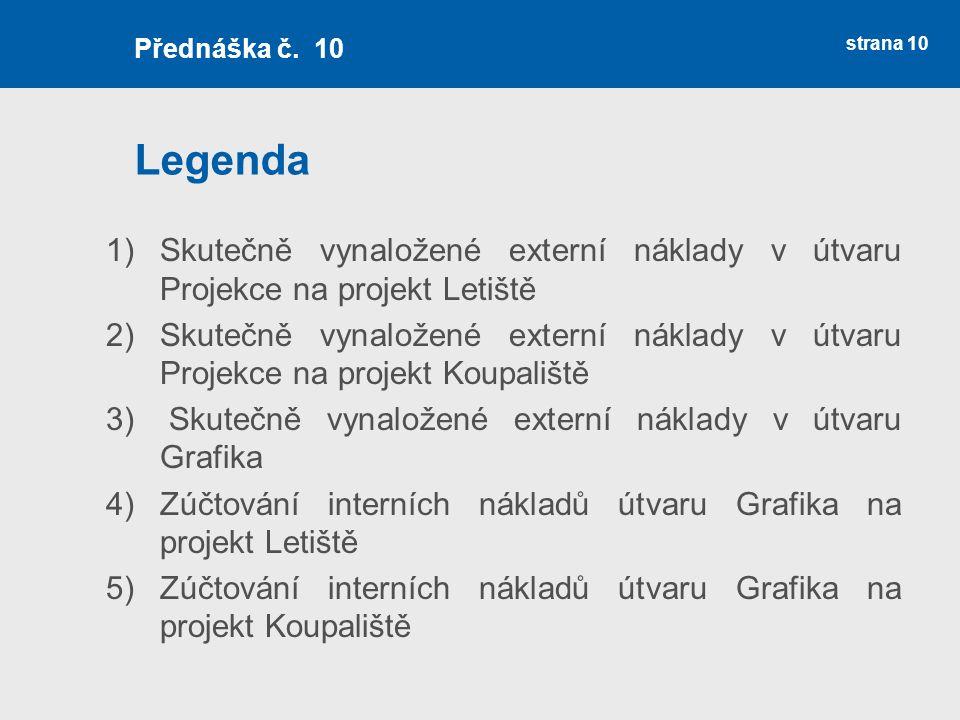 Legenda 1)Skutečně vynaložené externí náklady v útvaru Projekce na projekt Letiště 2)Skutečně vynaložené externí náklady v útvaru Projekce na projekt