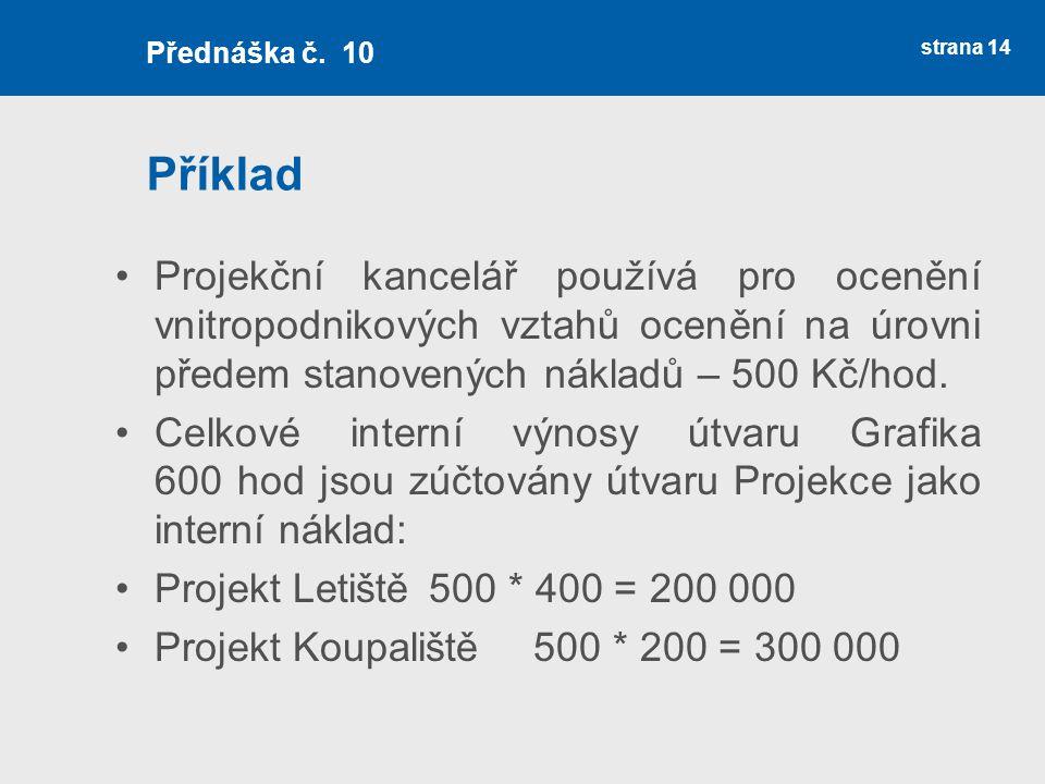 Příklad Projekční kancelář používá pro ocenění vnitropodnikových vztahů ocenění na úrovni předem stanovených nákladů – 500 Kč/hod. Celkové interní výn