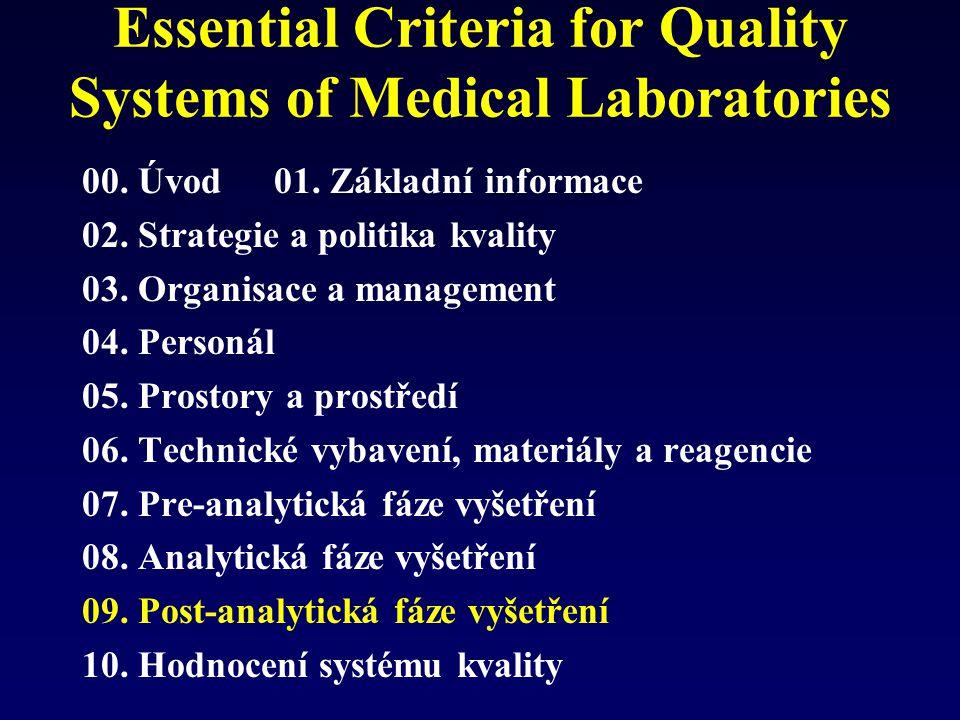 Essential Criteria for Quality Systems of Medical Laboratories 00. Úvod 01. Základní informace 02. Strategie a politika kvality 03. Organisace a manag