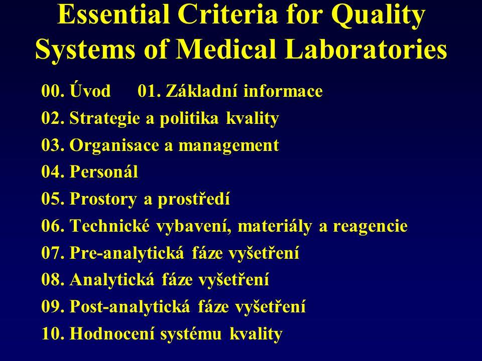 Vydávání výsledků 7.Pro každý test má být znám TAT, odrážející klinické potřeby 8.