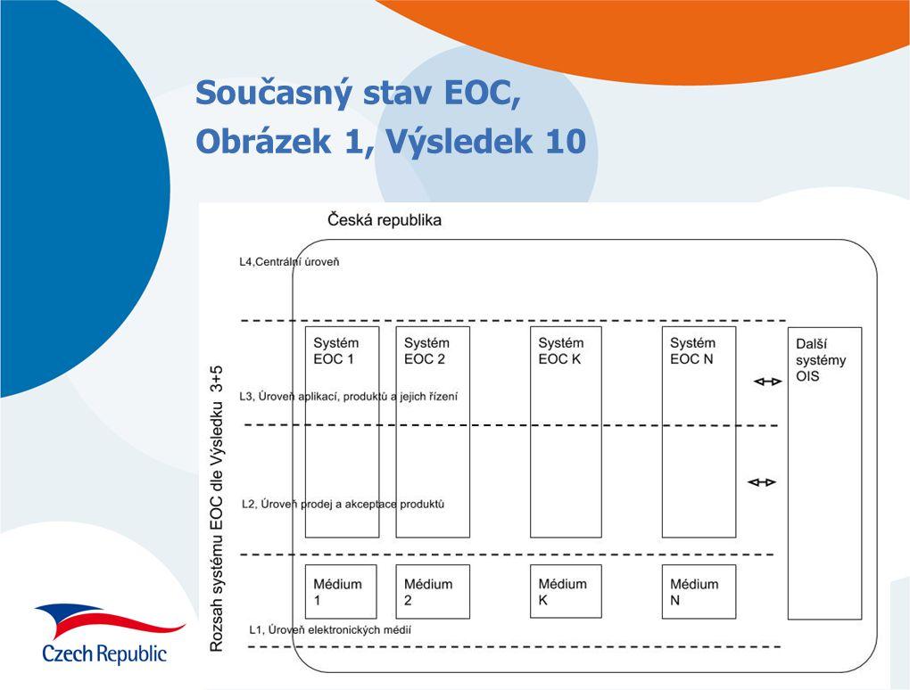 Současný stav EOC, Obrázek 1, Výsledek 10