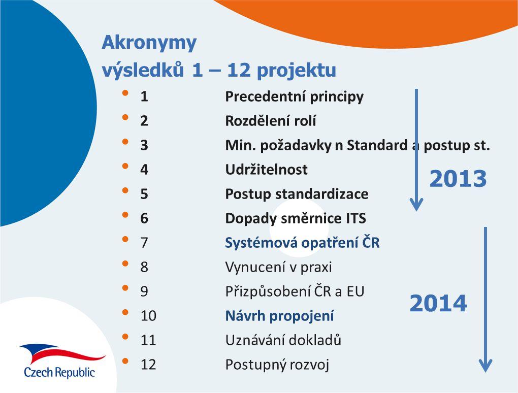Akronymy výsledků 1 – 12 projektu 1Precedentní principy 2Rozdělení rolí 3Min. požadavky n Standard a postup st. 4Udržitelnost 5Postup standardizace 6D