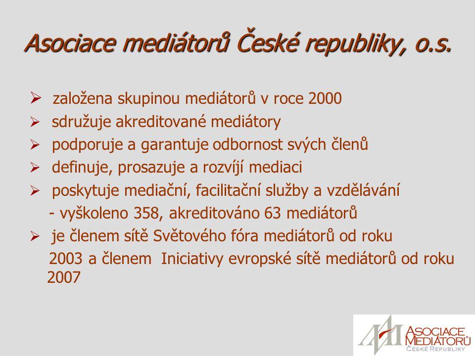 Asociace mediátorů České republiky, o.s.   založena skupinou mediátorů v roce 2000   sdružuje akreditované mediátory   podporuje a garantuje odb