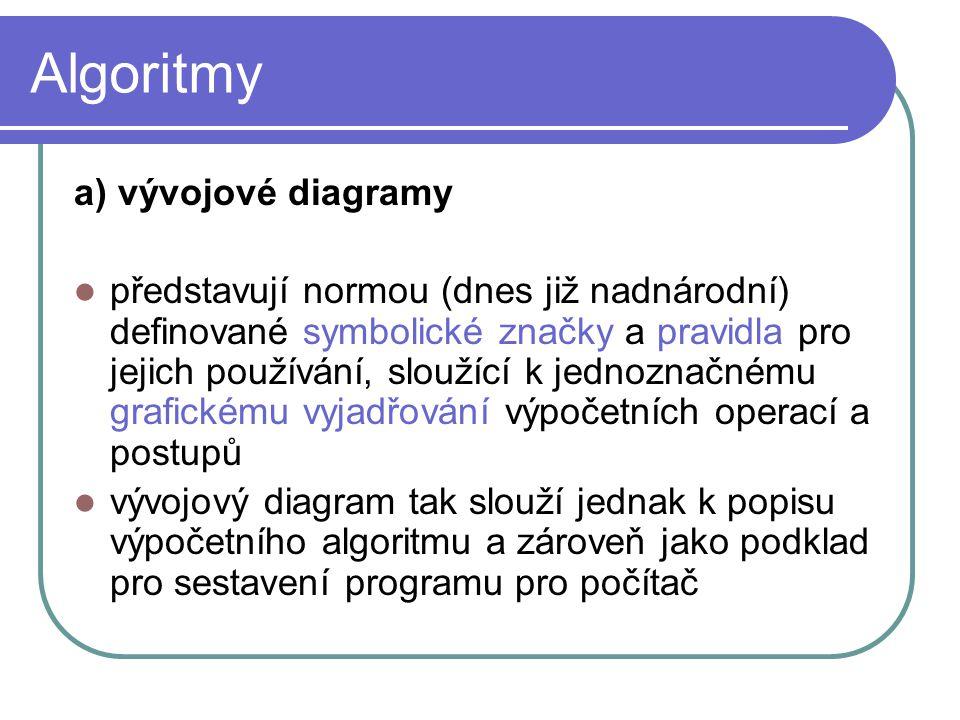 Algoritmy a) vývojové diagramy představují normou (dnes již nadnárodní) definované symbolické značky a pravidla pro jejich používání, sloužící k jednoznačnému grafickému vyjadřování výpočetních operací a postupů vývojový diagram tak slouží jednak k popisu výpočetního algoritmu a zároveň jako podklad pro sestavení programu pro počítač