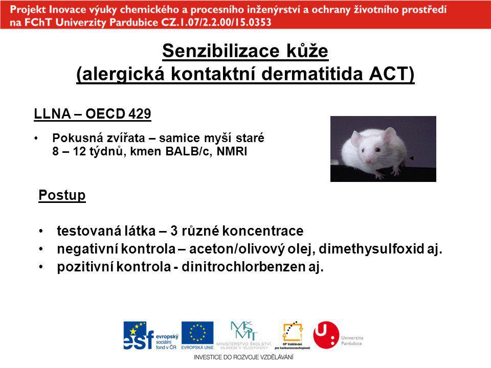 Senzibilizace kůže (alergická kontaktní dermatitida ACT) LLNA – OECD 429 Pokusná zvířata – samice myší staré 8 – 12 týdnů, kmen BALB/c, NMRI Postup te