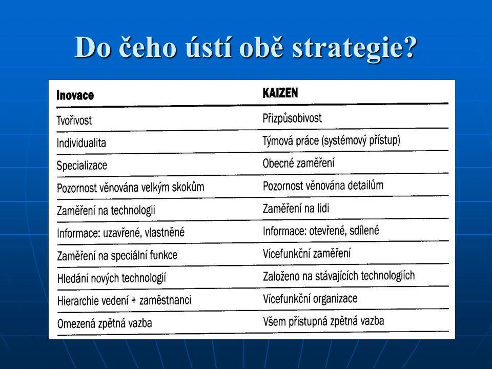 Do čeho ústí obě strategie?