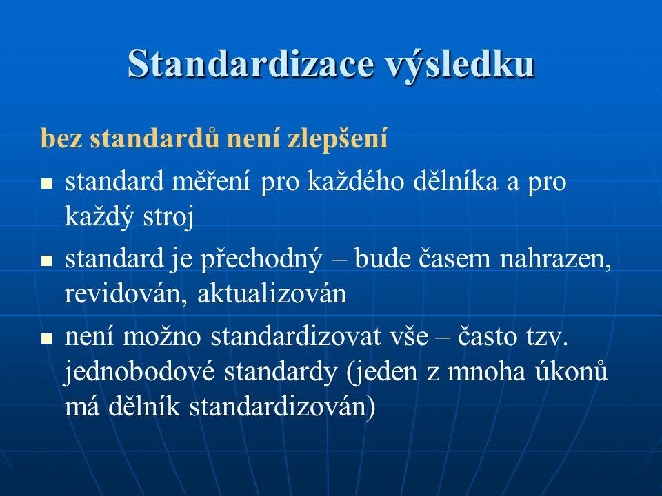 Standardizace výsledku bez standardů není zlepšení standard měření pro každého dělníka a pro každý stroj standard je přechodný – bude časem nahrazen,