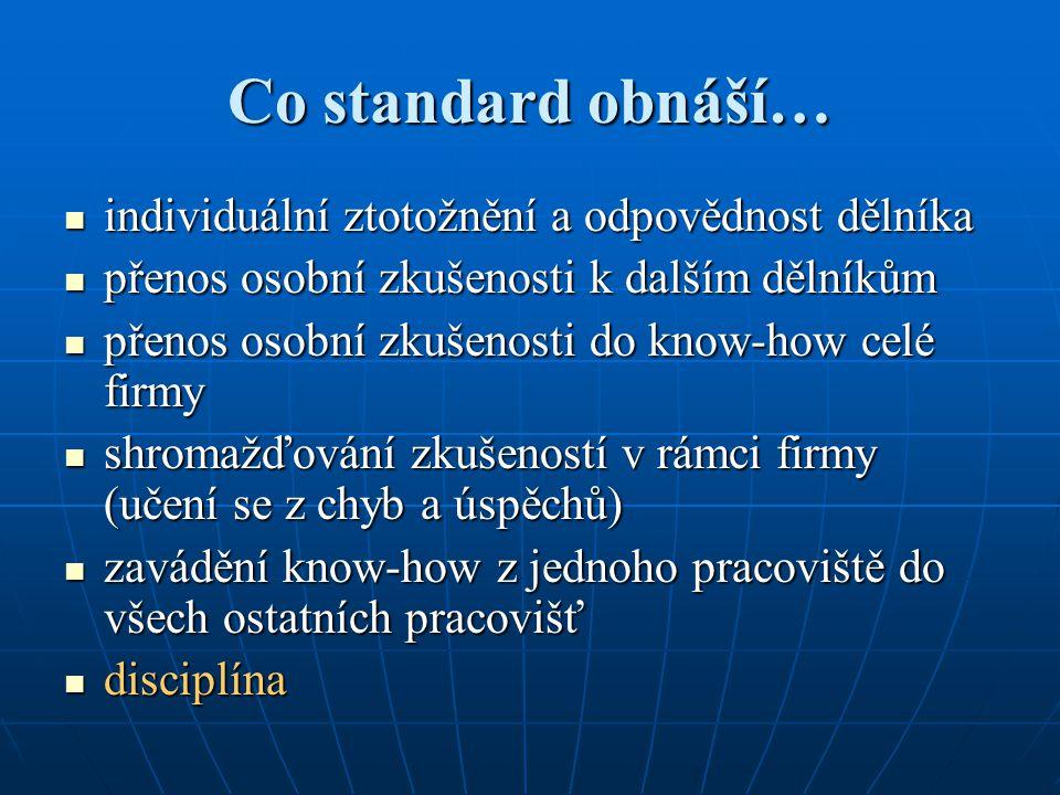 Standardizace – český problém.= práce, kterou je třeba vždy konat standardizovaným, tj.