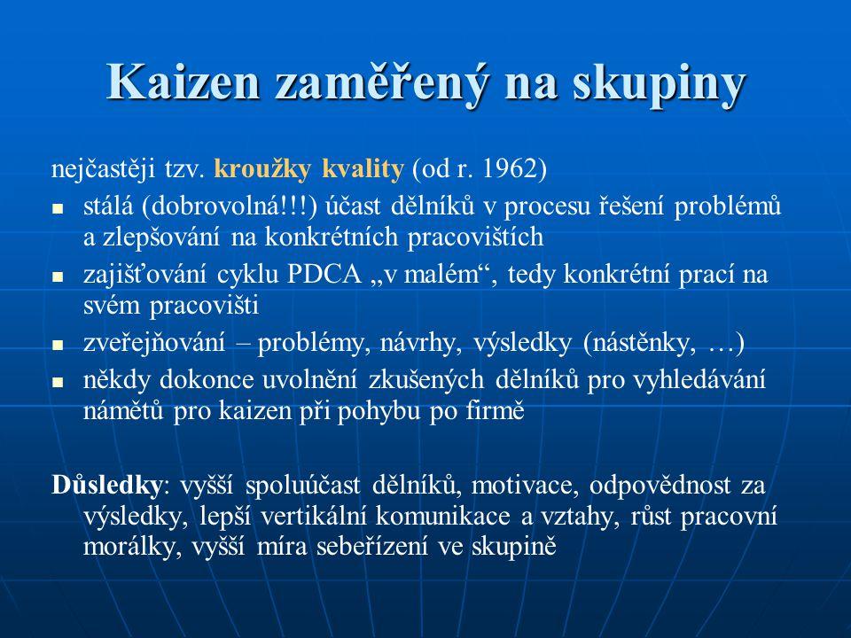 Kaizen zaměřený na skupiny nejčastěji tzv. kroužky kvality (od r. 1962) stálá (dobrovolná!!!) účast dělníků v procesu řešení problémů a zlepšování na