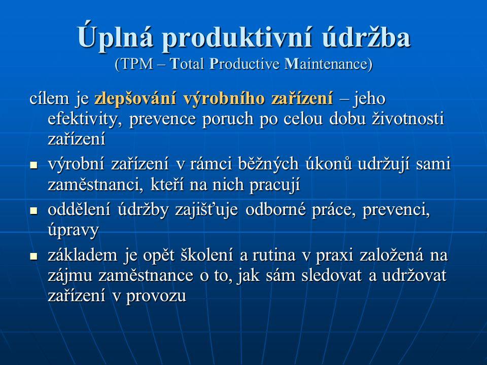 Úplná produktivní údržba (TPM – Total Productive Maintenance) cílem je zlepšování výrobního zařízení – jeho efektivity, prevence poruch po celou dobu