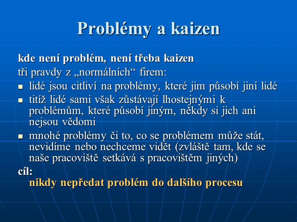 """Problémy a kaizen kde není problém, není třeba kaizen tři pravdy z """"normálních"""" firem: lidé jsou citliví na problémy, které jim působí jiní lidé lidé"""