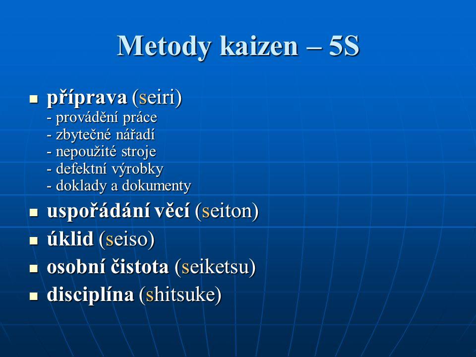 Metody kaizen – 5S příprava (seiri) - provádění práce - zbytečné nářadí - nepoužité stroje - defektní výrobky - doklady a dokumenty příprava (seiri) -