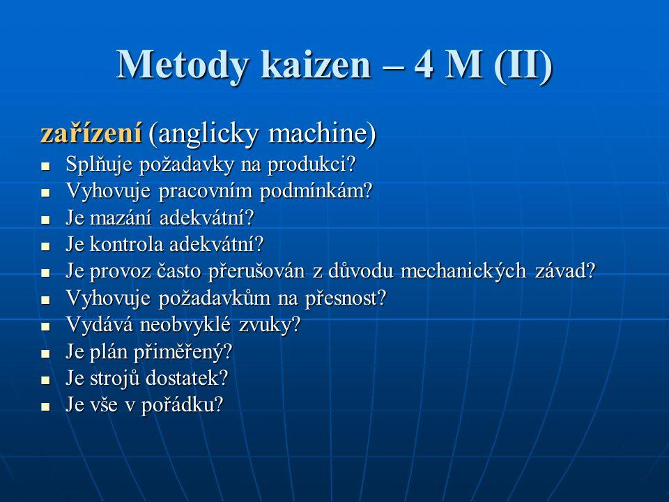 Metody kaizen – 4 M (II) zařízení (anglicky machine) Splňuje požadavky na produkci? Splňuje požadavky na produkci? Vyhovuje pracovním podmínkám? Vyhov