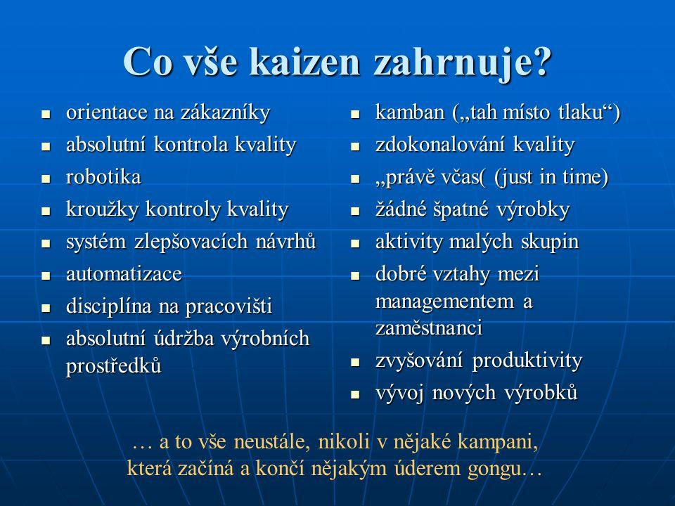 Co vše kaizen zahrnuje? orientace na zákazníky orientace na zákazníky absolutní kontrola kvality absolutní kontrola kvality robotika robotika kroužky