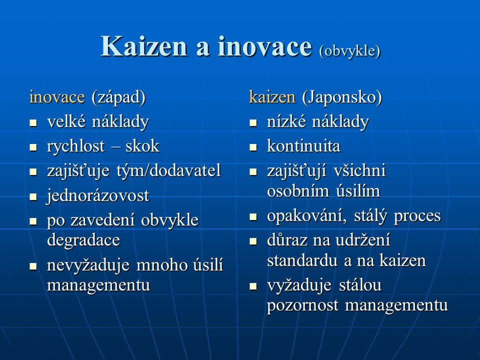 Kaizen a inovace (obvykle) inovace (západ) velké náklady velké náklady rychlost – skok rychlost – skok zajišťuje tým/dodavatel zajišťuje tým/dodavatel