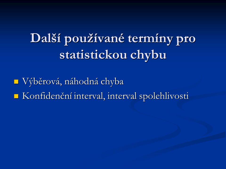 Další používané termíny pro statistickou chybu Výběrová, náhodná chyba Výběrová, náhodná chyba Konfidenční interval, interval spolehlivosti Konfidenční interval, interval spolehlivosti