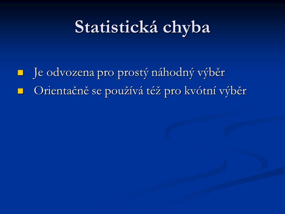 Statistická chyba Je odvozena pro prostý náhodný výběr Je odvozena pro prostý náhodný výběr Orientačně se používá též pro kvótní výběr Orientačně se používá též pro kvótní výběr