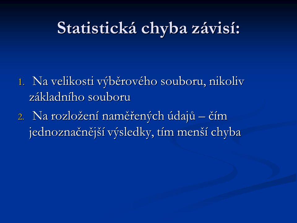 Statistická chyba závisí: 1.Na velikosti výběrového souboru, nikoliv základního souboru 2.